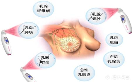 乳腺检查很重要吗,如何检查比较好?