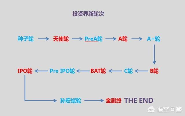 ipo是什么意思呢(ipo和上市有什么区别)