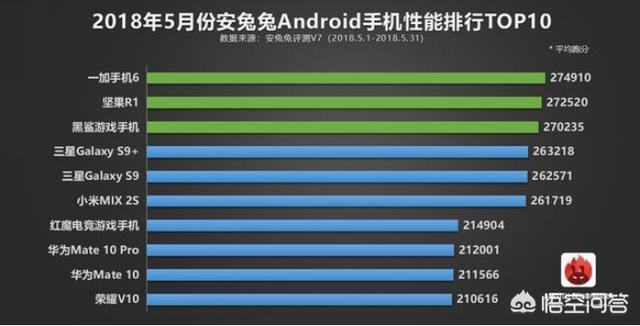 适合大学生的手机,大学生买哪款手机好,性价比高的?