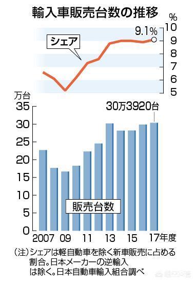 日本人会买中国的什么产品?