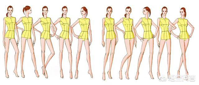 如何自学服装设计?