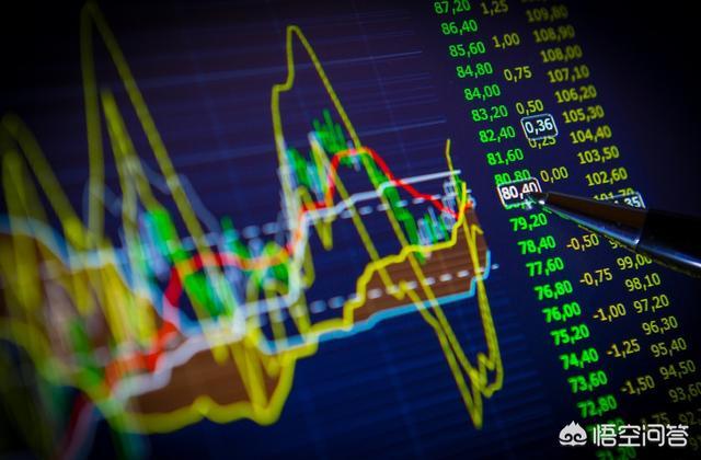 止损止盈怎么设置,股指期货止损止盈怎么设置?