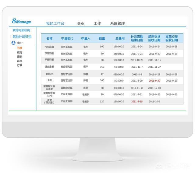 采购供应商管理系统,云端采购管理系统具体有什么功能?
