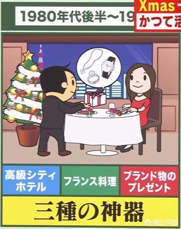 日系圣诞节礼物,日本人是如何过圣诞节的?