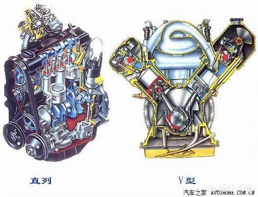 发动机几缸几冲程是什么意思?