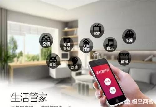 你现在会考虑安装智能家居控制系统吗?为什么?