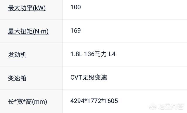 长沙广汽本田缤智1.8T精英版的售价是多少?(图3)