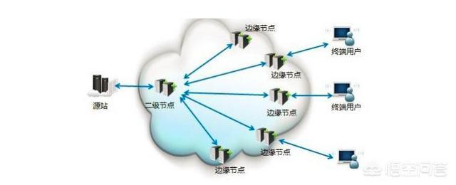 理智与情感读后感 :武汉电信光纤100M晚上卡顿严重常常没有信号,是什么原因?