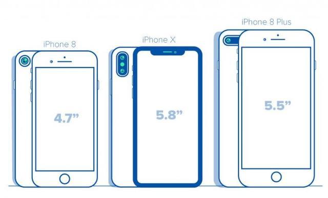 苹果x尺寸多大,iPhone X尺寸是多大?