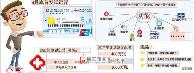 阜阳推出的市民卡一卡通去哪里办理?