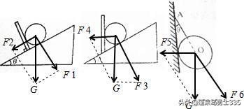 物理怎么这么难?大家好我是一名高一的学生,在家里学习网课发现我物理题目下不去笔,大家有什么好的办法?(图3)