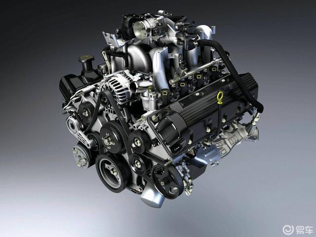 中国现在制造的汽车发动机怎么样?