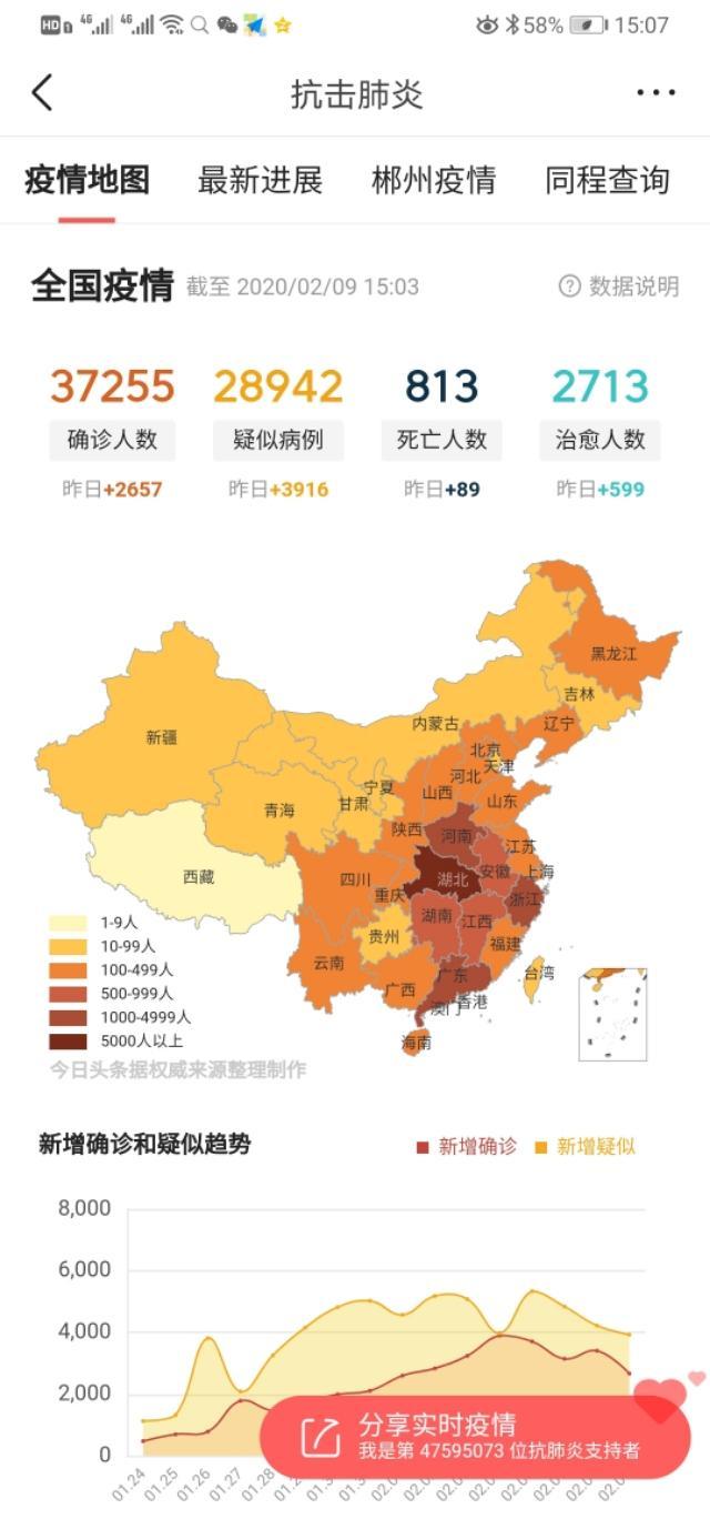 新型冠状病毒感染的肺炎 为什么目前湖南确诊新