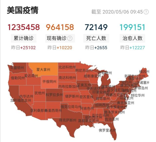 米国每天确诊病例在迅速增加,明年这个时候会