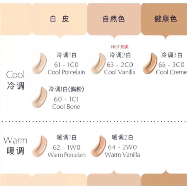 沁水粉底液色號的選擇(雅詩蘭黛1c0和2c0區別)