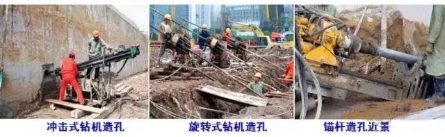 深基坑挂网喷浆规范要求?