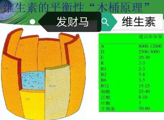 如果中国不进口饲料及用于制造饲料的粮食,现在养殖行业会怎么样?(图2)