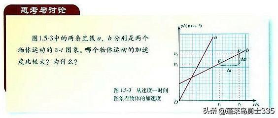 物理怎么这么难?大家好我是一名高一的学生,在家里学习网课发现我物理题目下不去笔,大家有什么好的办法?(图1)