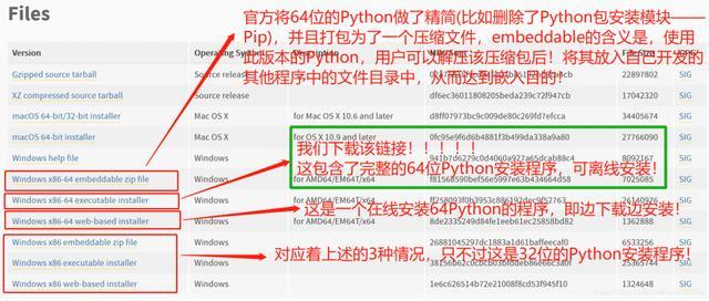 有没有特别详细的python安装介绍,看着绝对会的那种?
