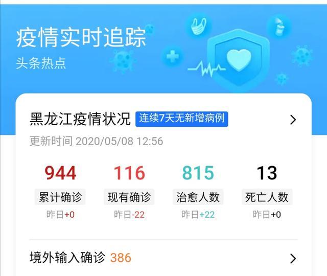 黑龙江高三5月13日开学吗?