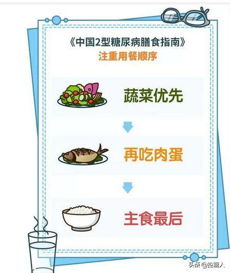 降血糖燕麦片粥做法是什么?