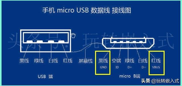 手机充电器原理图,vivoX7手机充电器原理图?