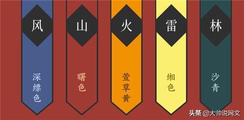 太平洋在线企业邮局:五虎志是哪五个皮肤名字?