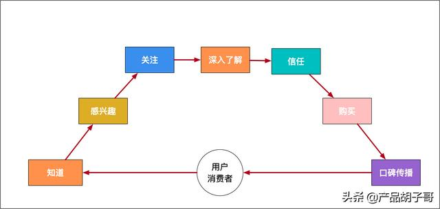 贸易型企业网站建设(企业网站建设优化)