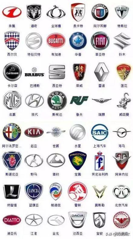 中国一共有多少种汽车品牌?