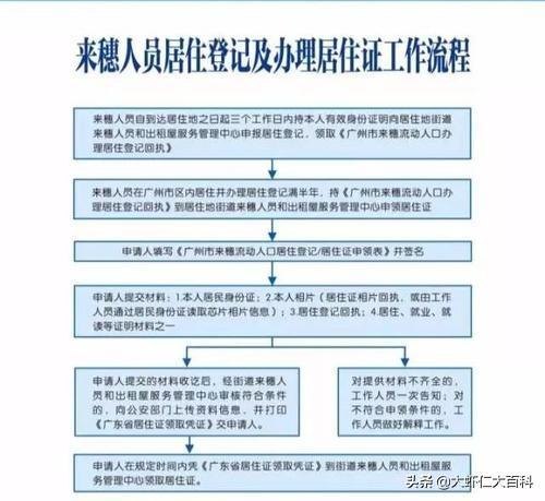 广州居住证办理流程(广州办理居住证的条件有哪些)