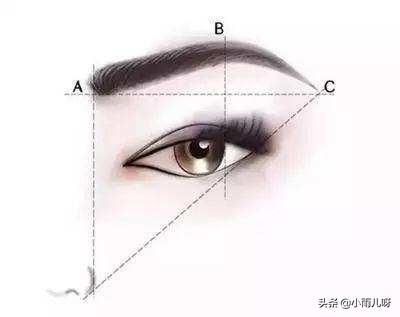 如何画出看上去很干净,很高级,不劣质的妆容?(图1)