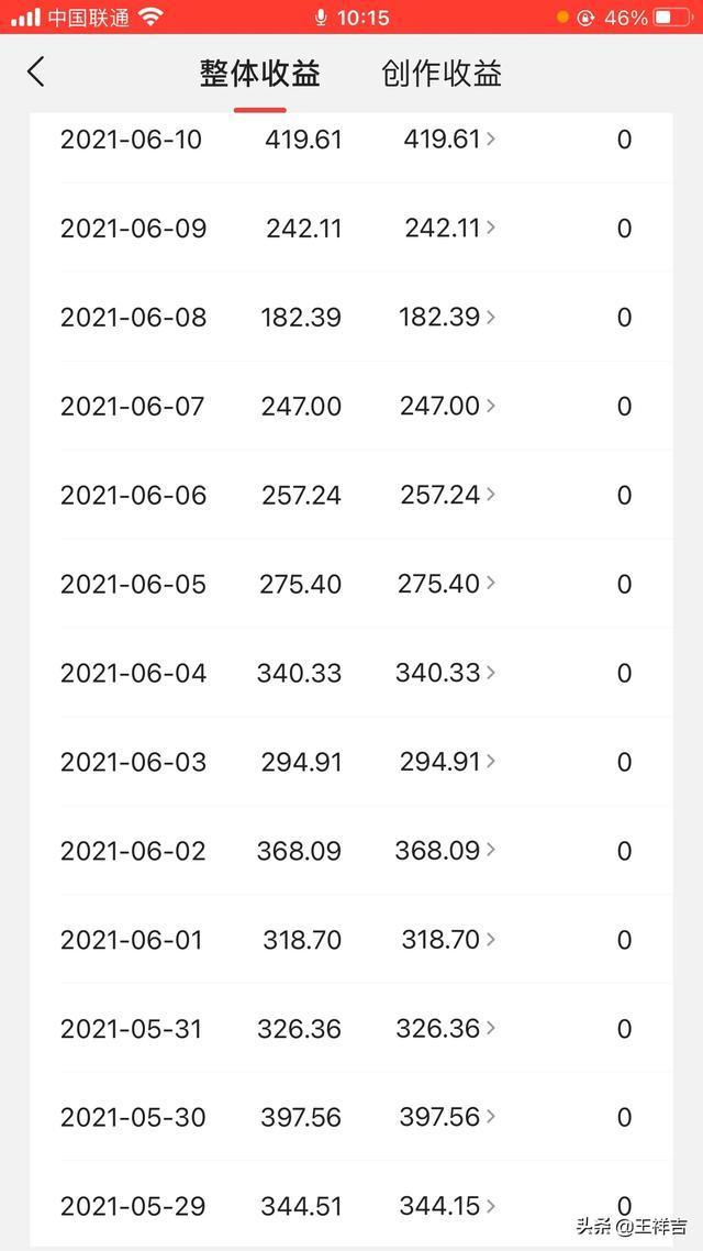 假如自媒体账号有10000个粉丝,每天能挣钱多少?