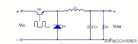 如何选用开关电源,如何选用开关电源的电感器?