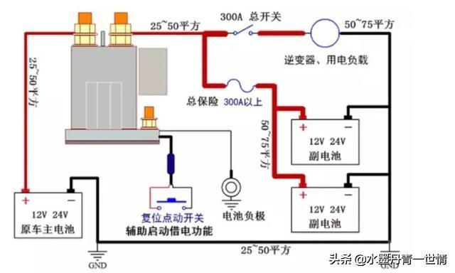 磷酸铁锂电池可以做汽车副电瓶吗?(图3)