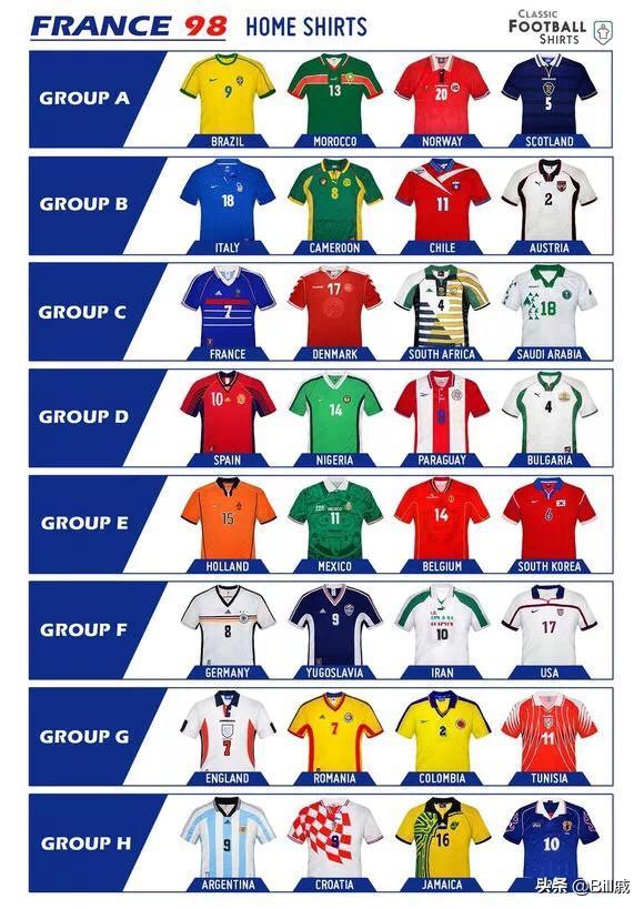 <b>求98年世界杯小组赛每场比赛的比分?(18年世界杯比分一览表)</b>