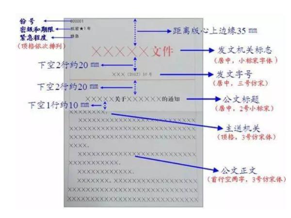 文件格式,正式文件的格式和字体要求?