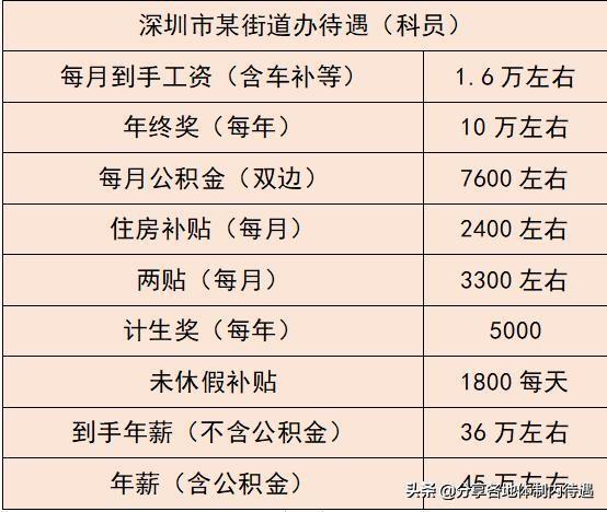 奖金,广东公务员年终奖金大概有多少?