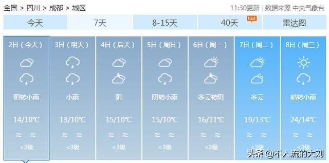 太平洋下载手机版:为什么四川部分地区温度突然