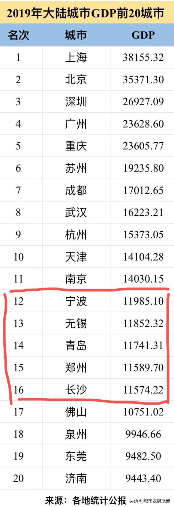 上海验证徐汇白妃 :是什么让您还坚持在你所在的城市?又会持续多久呢?