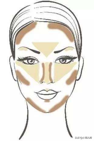 如何画出看上去很干净,很高级,不劣质的妆容?(图2)