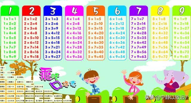 九九乘法表图片,九九乘法表有多少句口诀?