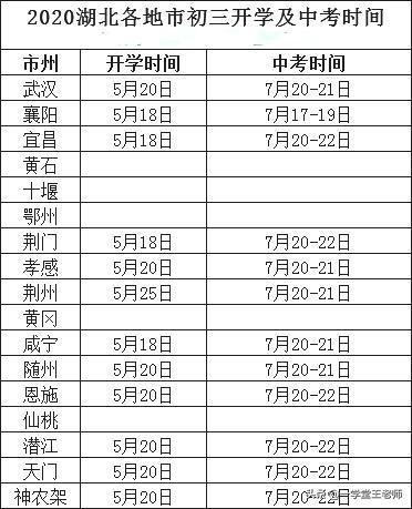 湖北省孝感市6月20日中学能开学吗?