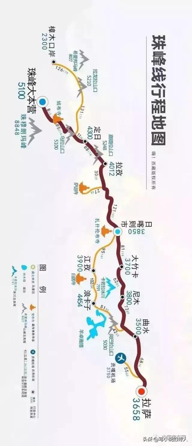 即将开始环中国游,希望有经验的人提供几条备选路线?插图4