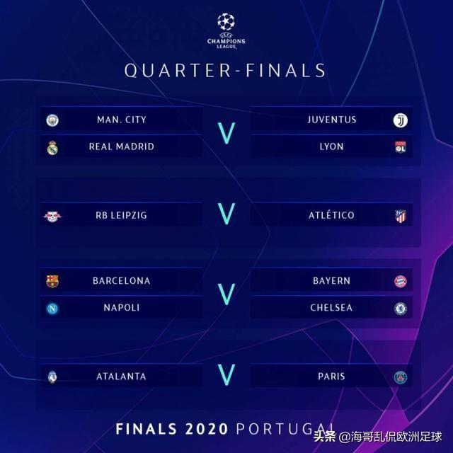 欧冠1/4决赛对阵出炉,曼城、皇马、尤文、巴萨造死亡半区,各支球队的前景如何图1