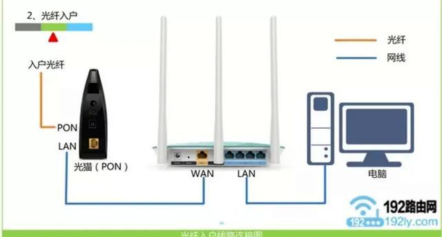 笔记本电脑怎么连接无线网,笔记本电脑怎么连接无线路由器?