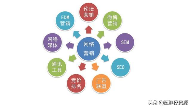 新建的影视网站如何进行seo优化以及推广呢?优化排名 生客seo