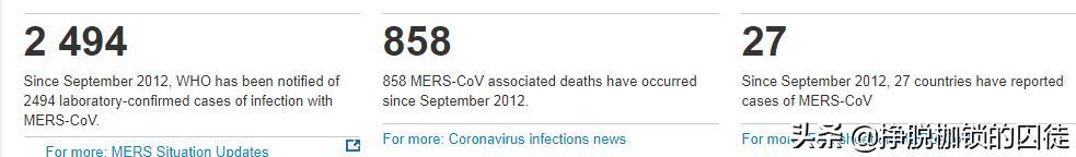 关于新型冠状病毒的画,新型冠状肺炎会持续多久?