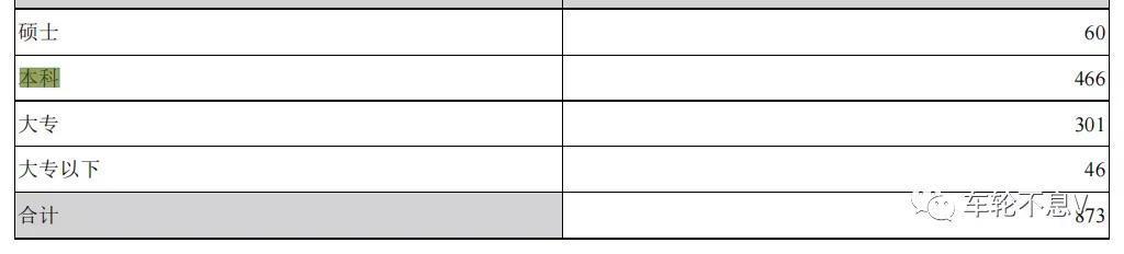 南极电商拟再回购持续大涨,高毅资产入场睿远傅鹏博减持怎么看?(相关长尾词)