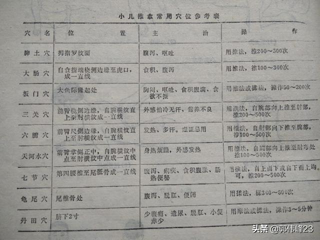 上海嘉定小孩按摩推拿:小儿推拿的作用是什么。作用大吗?