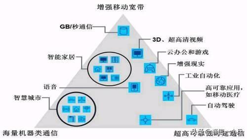 深圳服务器行业,深圳服务器行业好做吗?